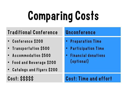 Comparing Costs: Traditional Conference and the Unconference #rtweek2013