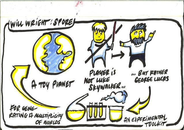 Graphic recording: Will Wright's TED talk