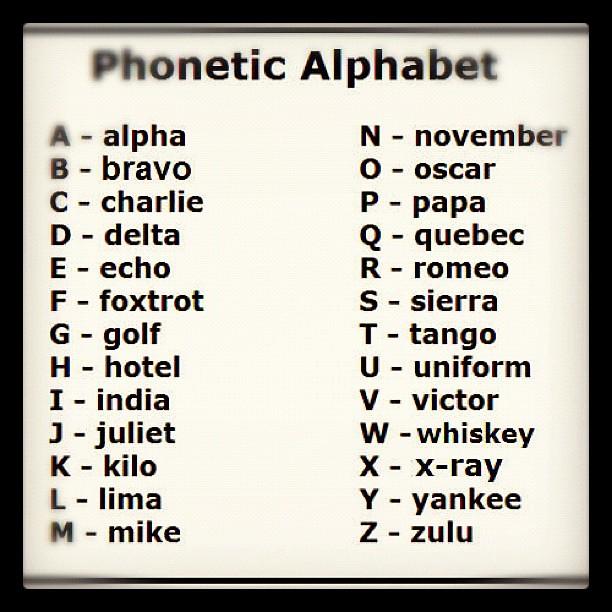 Nato Alphabet on Kindergarten Worksheet With U