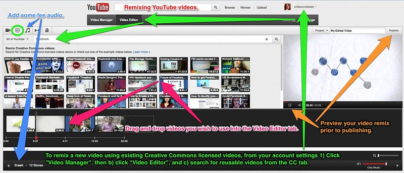 Remixing YouTube Videos with CC