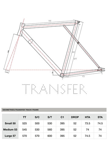 BB17 Tranfer Geometries