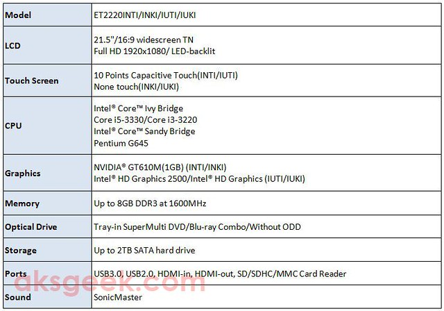 ASUS ET2220 All-in-One PC Series Specs