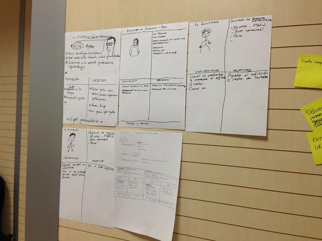 Paneles de personas realizados en el transcurso del taller