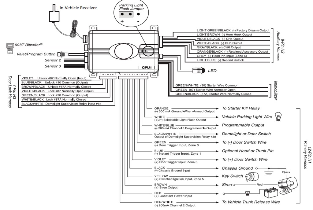 commando car alarm wiring diagram  | 1614 x 808