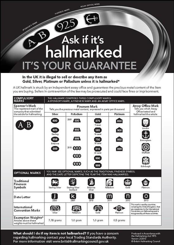 Hallmark Chart