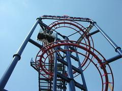 Coney Island Amusement