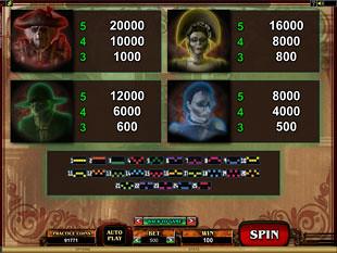 free Phantom Cash slot payout