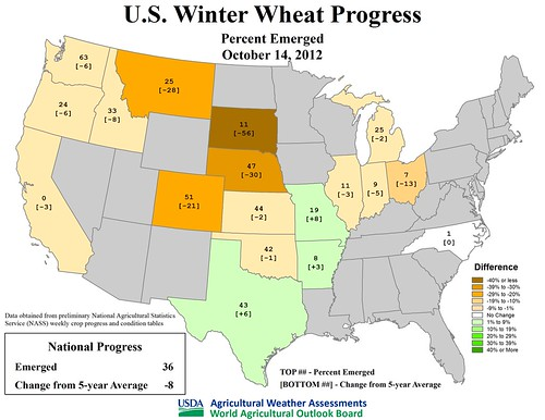 U.S. Winter Wheat Progress, October 14, 2012