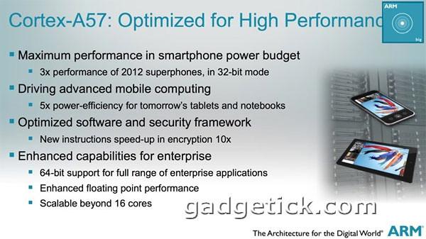ARM представила новые процессоры ARM Cortex-A50
