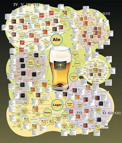 beer_link_diagram-half