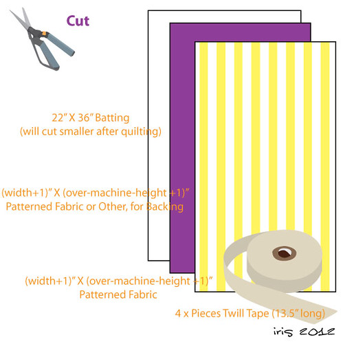 Step 2: Cut Your Backing & Patterned Front Fabric.