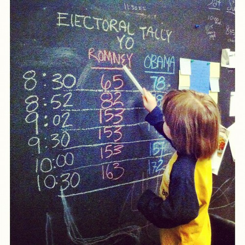 #election2012 it's the final countdown...