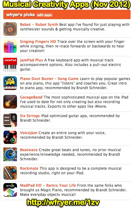 Best iPad Apps for Musical Creativity (Nov 2012)