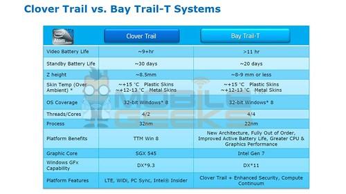 Bay-Trail-T-2-1024x576