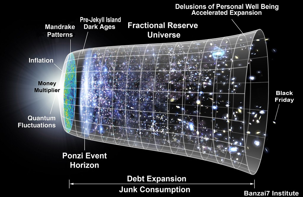 FRACTIONAL RESERVE UNIVERSE