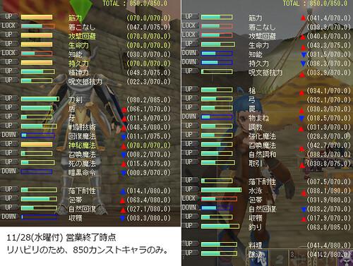 MoE 2012/11/28(水)付活動