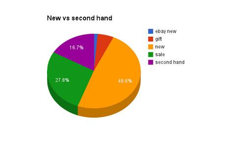 chart1(1)