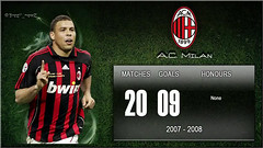 ronaldo by numbers / AC Milan