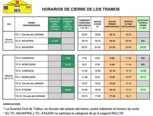 Horario corte de carreteras Rally Comunidad de Madrid 2012