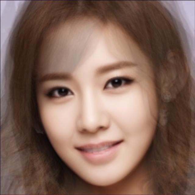 averaged facial photographs