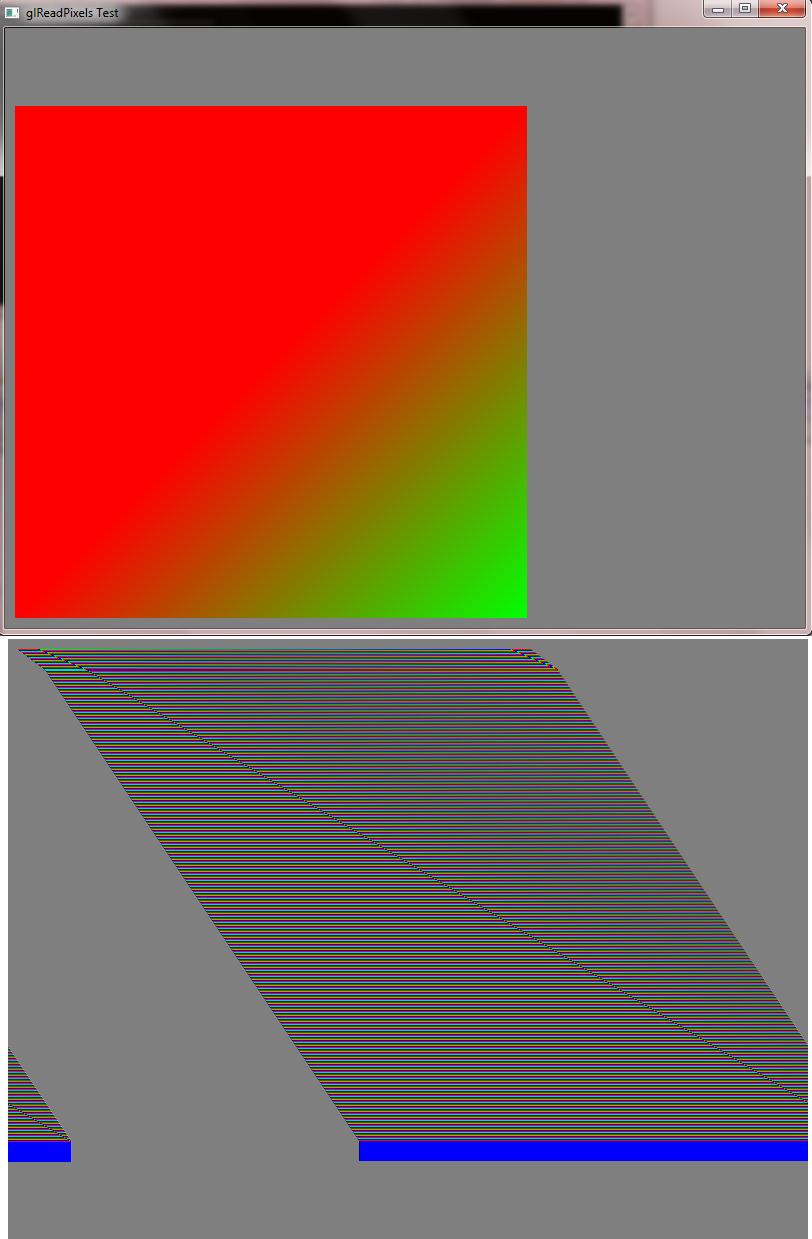 Problem With Glreadpixels