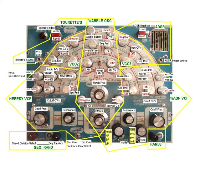 EB-panel