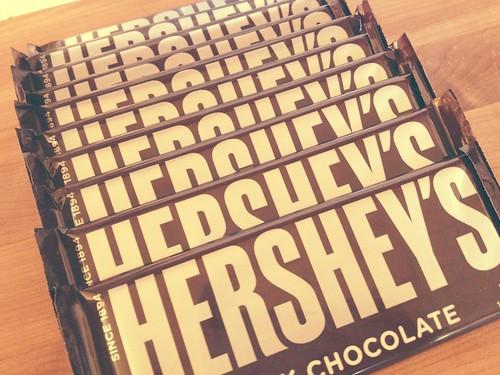 Chocolate Countdown