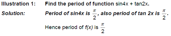CBSE Class 12 Maths Notes: Functions - Periodic Functions