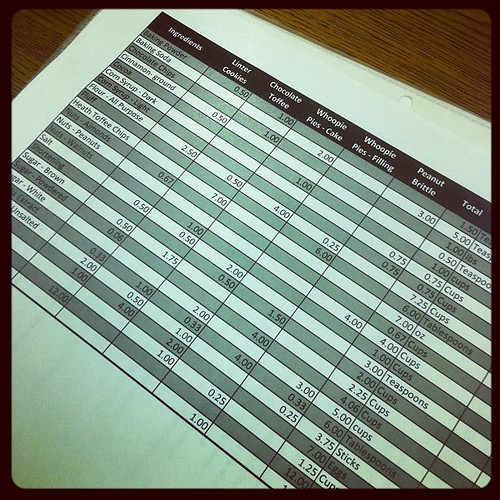 Yes, I just made a spreadsheet for my holiday baking