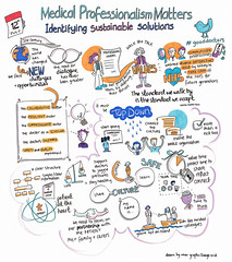 Identifying sustainable solutions by Cara at Graphic Change