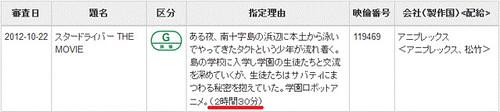 121114(2) – 劇場版《STAR DRIVER THE MOVIE》片長2小時30分鐘,直逼2010年《涼宮春日的消失》紀錄! (1/3)