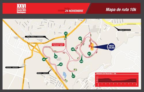 Ruta Carrera Oaxtepec IMSS