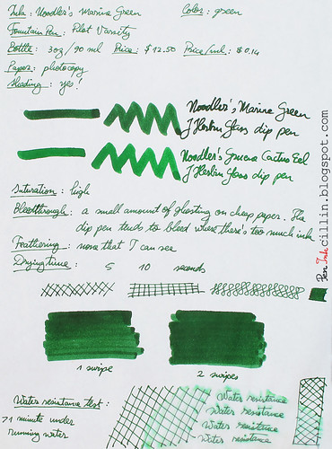 Noodler's Green Marine on photocopy