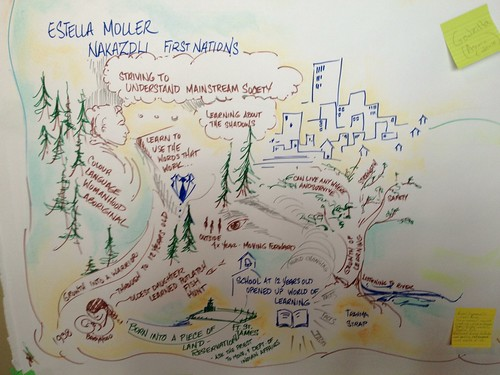 Love this representation of Estella's wonderful opening story. #myTRU #trulearn