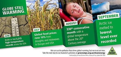 Globe: Still Warming