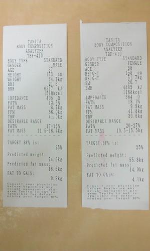 吃飽飽也照樣能健康減肥!邦泥與老薛的減肥期末成績單!