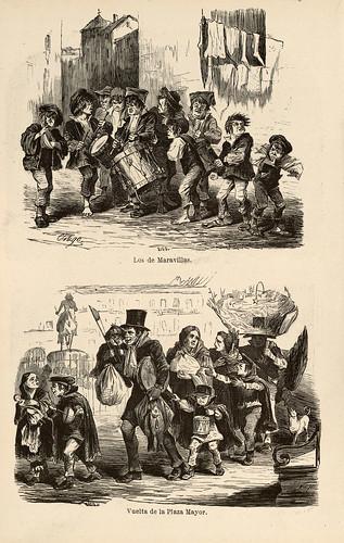 017-Album de Ortego 2-1881- Biblioteca Digital de la Comunidad de Madrid