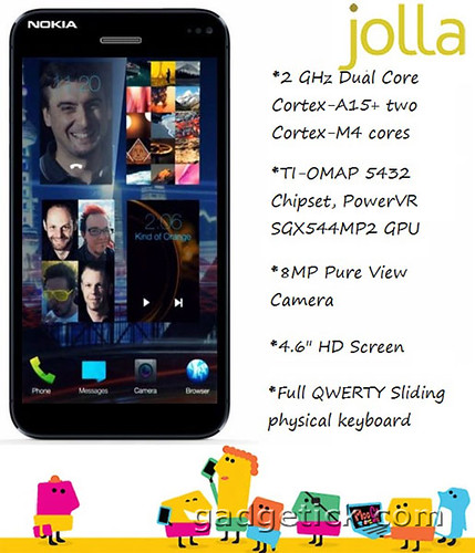 Concept Nokia N10 Sailfish OS