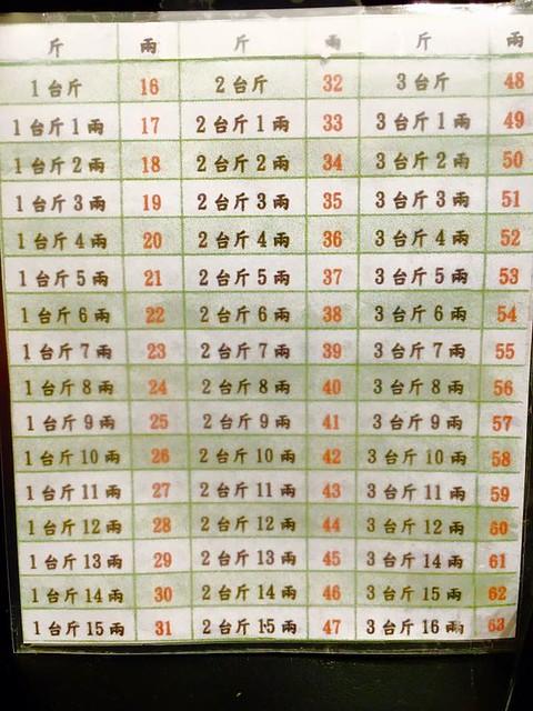 29358567911 c4d1aaf617 z - 熱血採訪│城裡城外巫山烤魚,台中第一間巫山烤魚,老闆是正宗大陸人,消費打卡送一壺涼茶