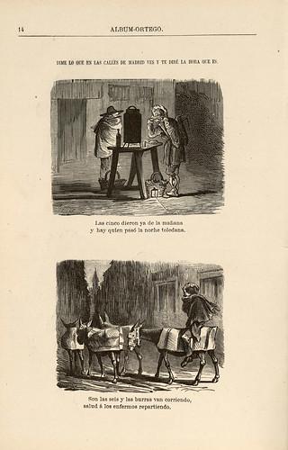 020-Album de Ortego 5-1881- Biblioteca Digital de la Comunidad de Madrid