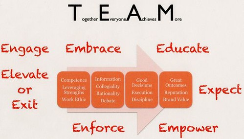 Teamwork_Quotes_Teamwork_Quotes_for_Teamwork