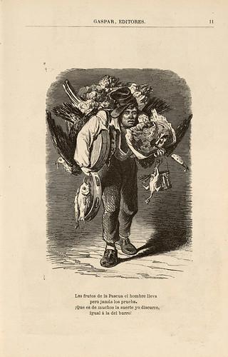 018-Album de Ortego 3-1881- Biblioteca Digital de la Comunidad de Madrid