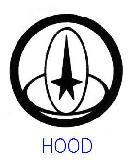 Hood Patch