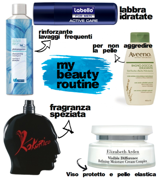 beauty-routine-men