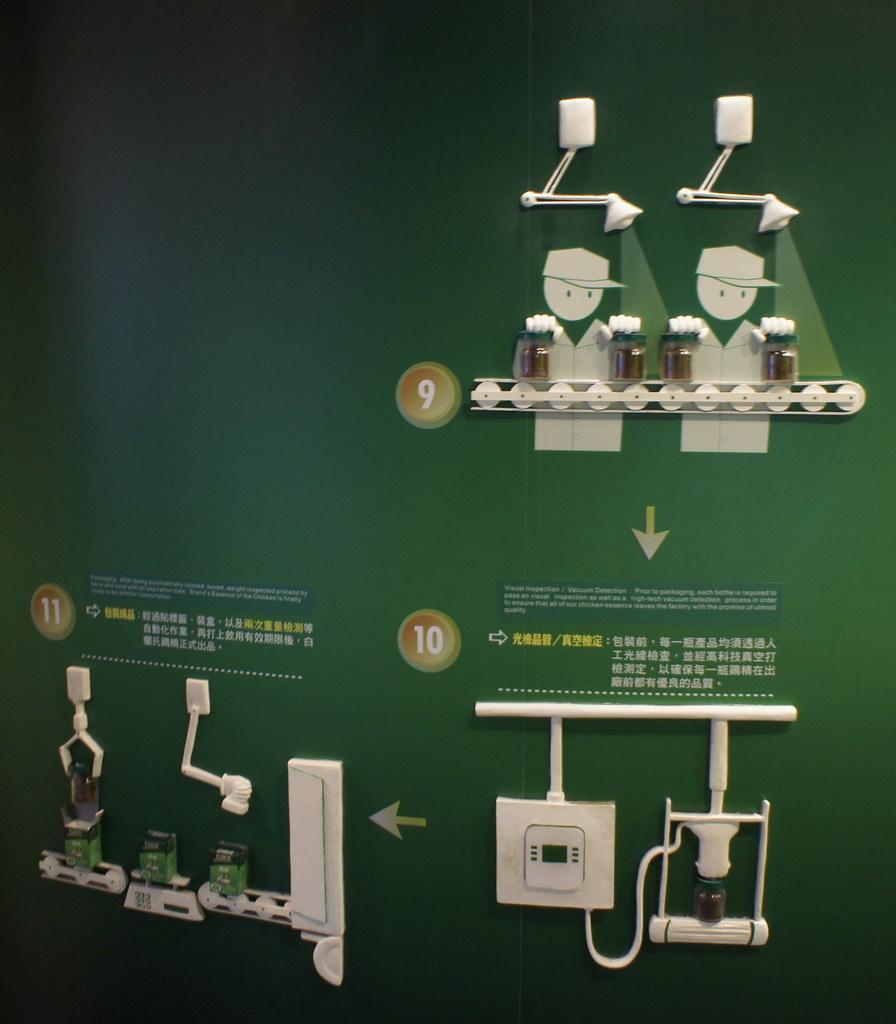 白蘭氏雞精博物館 (9)