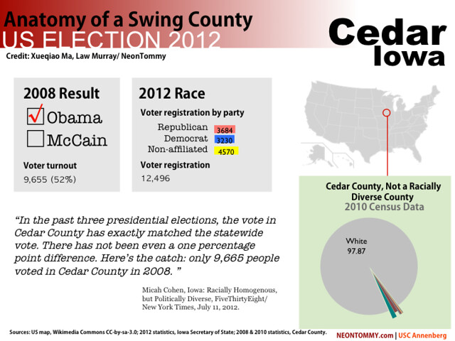 Iowa appears headed for Obama's corner.
