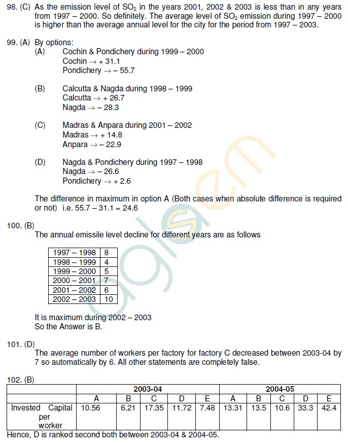 Home » Nvs Pgt Question Paper Answers 2014 Previous Year Paper