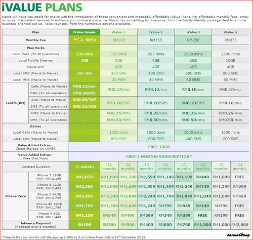 Maxis New iValue Plan For New iPhone 5! RM50/month!