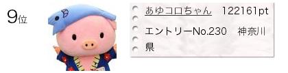 9位あゆコロちゃん