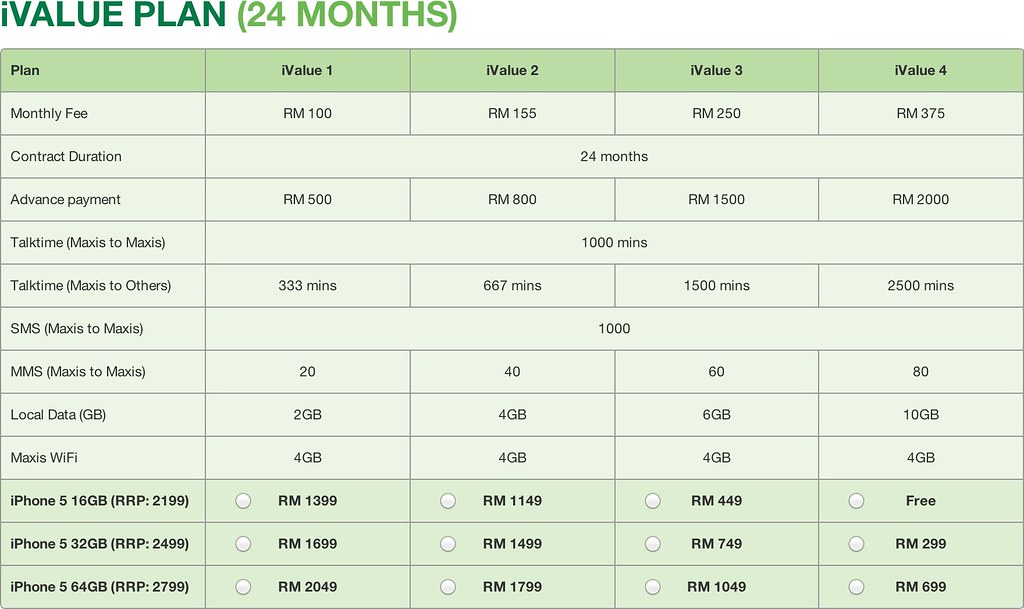 Maxis iPhone 5 Invitation: iValue Plan (24 months) | Flickr